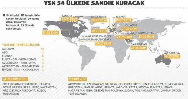 Yüksek Seçim Kurulu 54 ülkede sandık kuracak