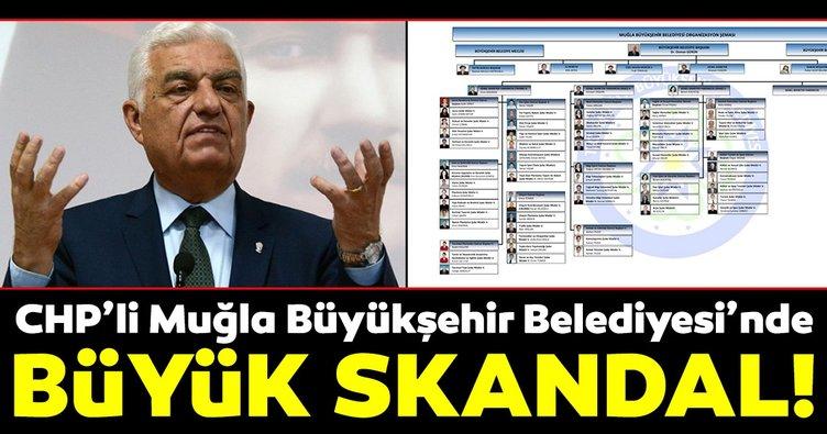 CHP'li Muğla Belediyesi'nde büyük skandal!