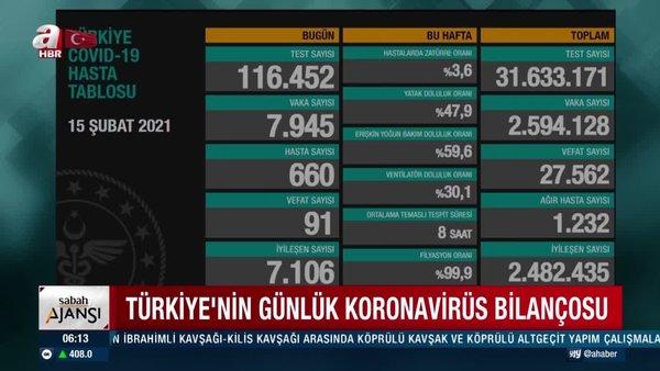 Son dakika haberi: Sağlık Bakanı Fahrettin Koca, illere göre haftalık koronavirüs vaka sayısını paylaştı | Video