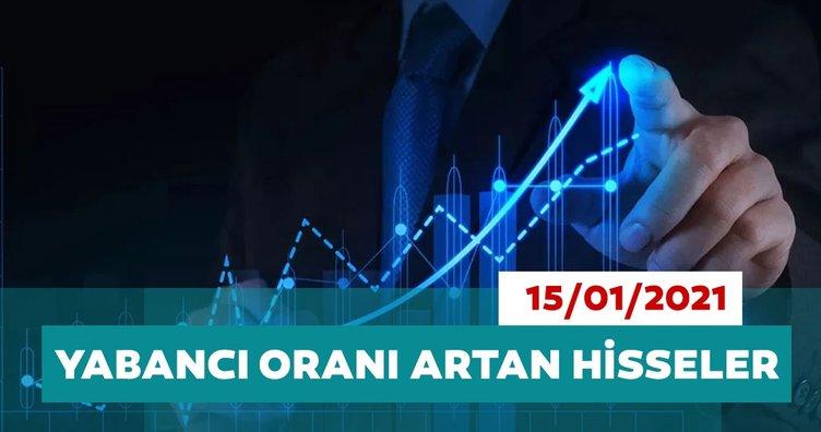 Borsa İstanbul'da yabancı oranı en çok artan hisseler 15/01/2021