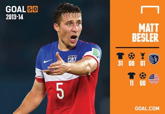 Dünyanın en iyi 50 futbolcusu açıklandı