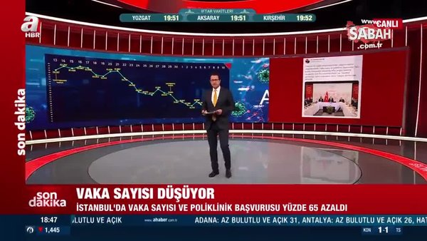 Bakan Koca duyurdu: İşte İstanbul'daki vaka sayılarında son durum | Video