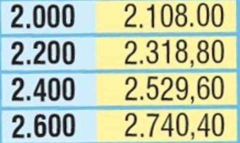 Son dakika: Emeklinin ocak zammı netleşiyor! Emeklinin 2021 ocak zammı ne kadar oldu?