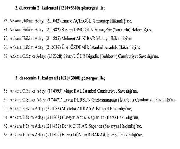 1236 hâkim ve savcının ataması yapıldı! işte atanan hakim ve savcıların tam listesi