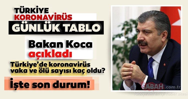 SON DAKİKA: BAKAN KOCA AÇIKLADI! 5 Haziran Türkiye'de corona virüsü vaka ve ölü sayısı kaç oldu? 5 Haziran Cuma Türkiye corona virüsü vaka, ölü, iyileşen hasta sayısı son durum ve günlük tablo!