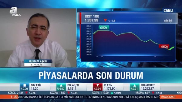 Stratejist Mustafa Aşkın: Borsalarda yorgunluk emaresi var