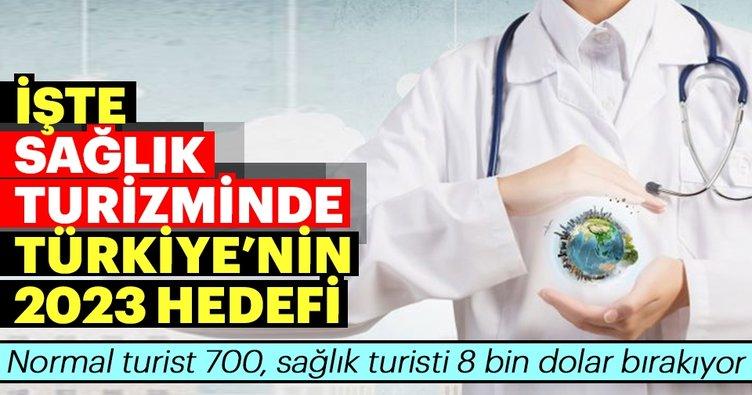 Sağlık turizminde Türkiye'nin 2023 hedefi 2 milyon kişi