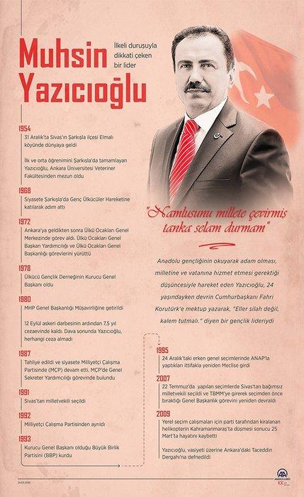 Türkiye Muhsin Yazıcıoğlu'nu anıyor! En büyük şüpheli FETÖ: Mahrem İmamdan itiraf...