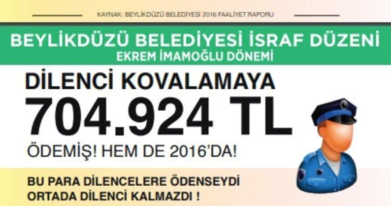 İşte rakamlarla Ekrem İmamoğlu döneminde Beylikdüzü Belediyesi israf düzeni!