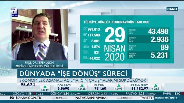 Kerem Alkin: Türkiye koronavirüsle mücadelede destan yazdı | Video