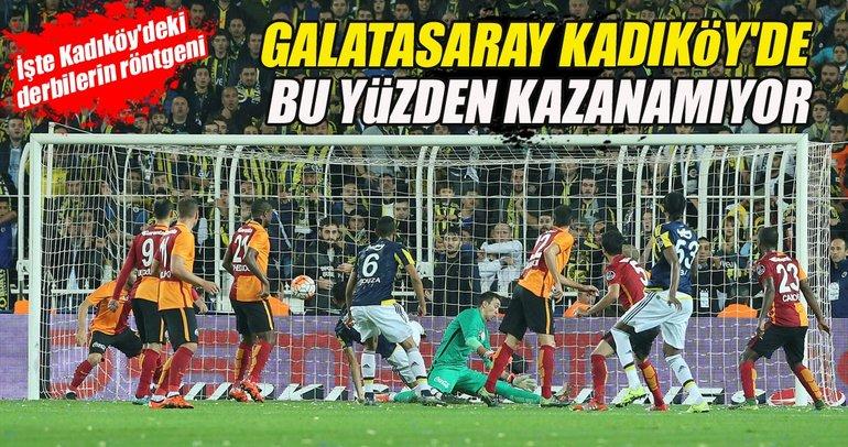 Galatasaray Kadıköy'de bu yüzden kazanamıyor