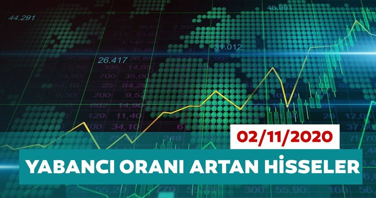 Borsa İstanbul'da yabancı payları en çok artan hisseler 02/11/2020