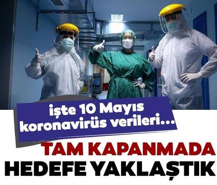 SON DAKİKA HABERİ: 10 Mayıs koronavirüs verileri açıklandı! İşte Kovid-19 hasta, vaka ve vefat sayılarında son durum...