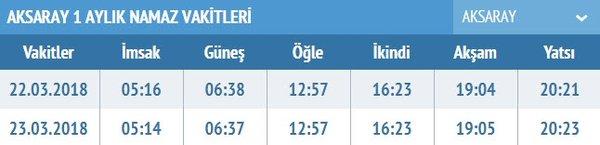 Bugün Cuma namazı saat kaçta? - İstanbul Ankara ve il il Cuma ezanı saatleri - vakitleri burada