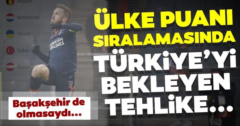 Ülke puanı sıralamasında son durum (08.11.2019) Türk takımlarını bekleyen büyük tehlike...