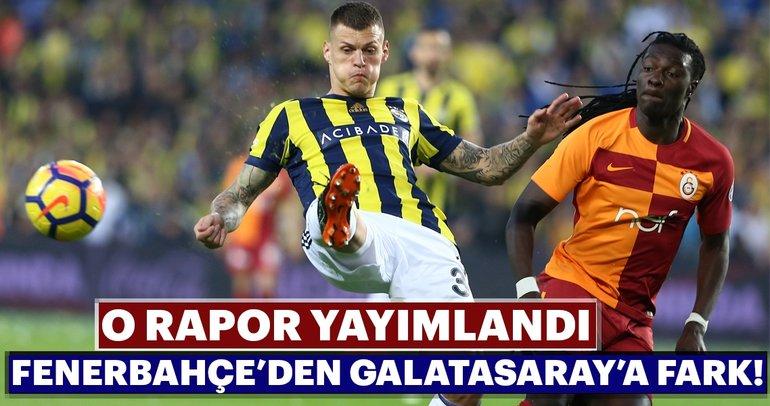 Galatasaray, Fenerbahçe ve Beşiktaş da listede, işte sosyal medyanın devleri