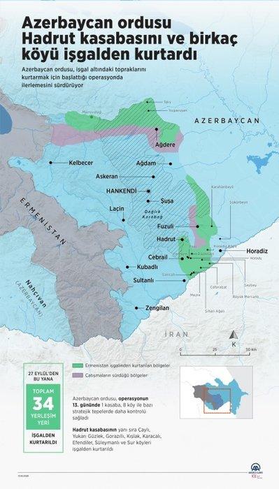 Son dakika haberi: Aliyev duyurdu! 8 köy daha Ermeni işgalinden kurtarıldı
