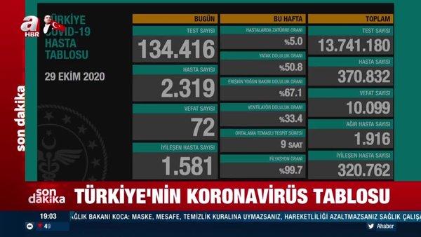 Son dakika! 29 Ekim koronavirüs rakamları açıklandı | Video