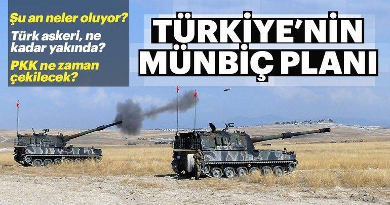 Türkiye'nin Münbiç Planı