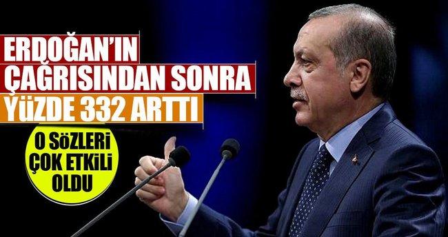 Erdoğan çağrı yaptı altın yüzde 332 arttı 623bbde58d