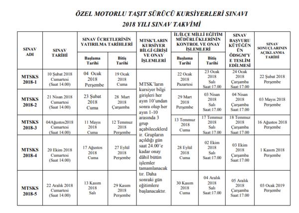 Ehliyet Sınav Sonuçları Ne Zaman Açıklanacak Meb Ehliyet Sınavı 4