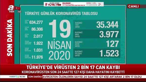 Son dakika! Türkiye'de koronavirüsten vefat sayısı 2017'ye yükseldi   Video