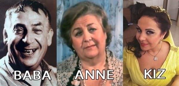 Ünlü oyuncuların ünlü baba ve anneleri