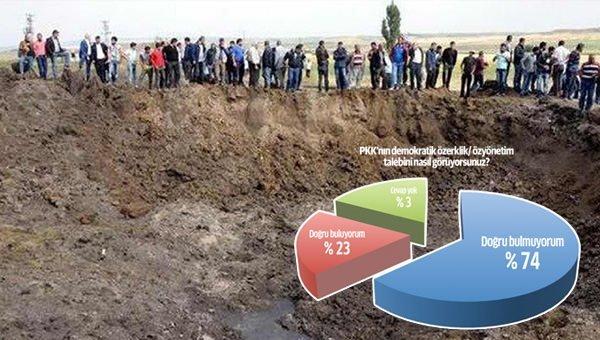 PKK ve HDP'nin temeli kaydı