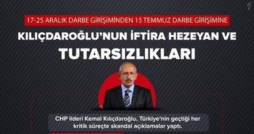Kılıçdaroğlu'nun iftira, hezeyan ve tutarsızlıkları