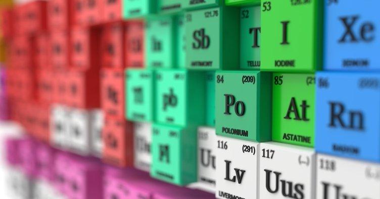 Lityum elementi simgesi nedir, özellikleri nelerdir? Lityum elementi periyodik tabloda nerede yer alır?