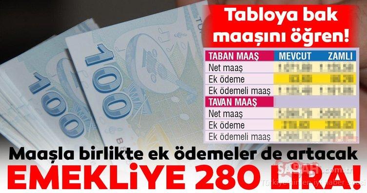 Emekli için 280 TL! Güncel emekli maaşları ne kadar olacak?