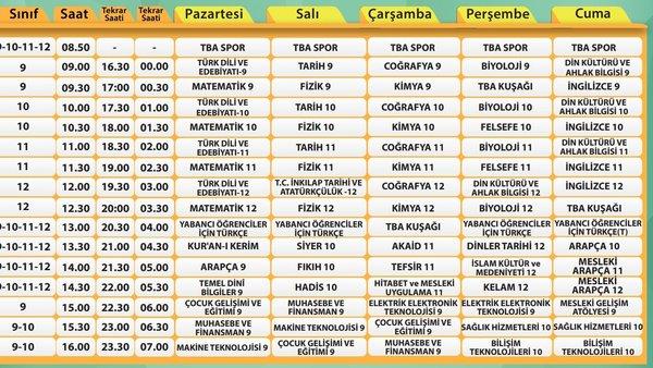 TRT EBA TV canlı ders yayınları (21 Nisan 2021 Çarşamba) Ders Programı Saatleri! EBA TV ilkokul, ortaokul, lise ders tekrarları saatleri