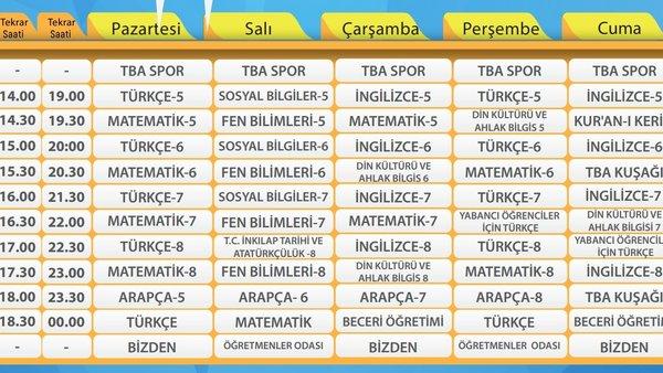 TRT EBA TV (24 Şubat 2021 Çarşamba) Ders Saatleri! EBA TV ilkokul, ortaokul, lise ders programı, ders tekrarı yayın saatleri