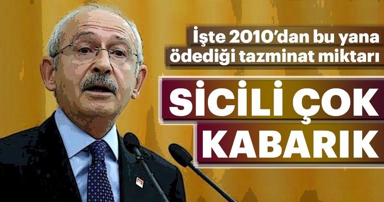 Kemal Kılıçdaroğlu'nun tazminat sicili