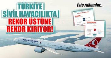 Türkiye sivil havacılıkta rekor üstüne rekor kırıyor! Türk Hava Yolları büyüyor...