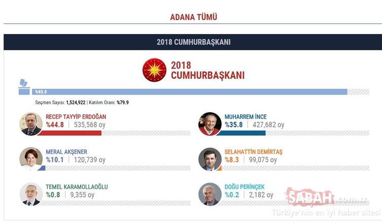 İşte il il Cumhurbaşkanlığı seçim sonuçları!
