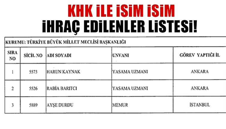 KHK ihraç listesi ve iade edilenler tam isim listesi! KHK ile Emniyet Diyanet ve kamu görevinden ihraç edilenler