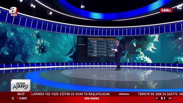 Son dakika: Türkiye corona virüsü vaka sayısı belli oldu! Günlük korona tablosu ile vaka sayısı son durum! | Video