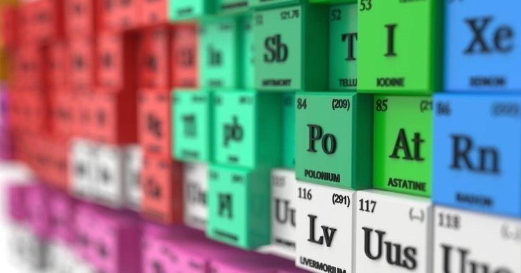 Demir elementi simgesi nedir, özellikleri nelerdir? Demir elementi periyodik tabloda nerede, hangi grupta yer alır?