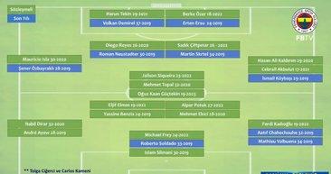 Fenerbahçe'de Ali Koç'un işaret ettiği o transferler belli oldu