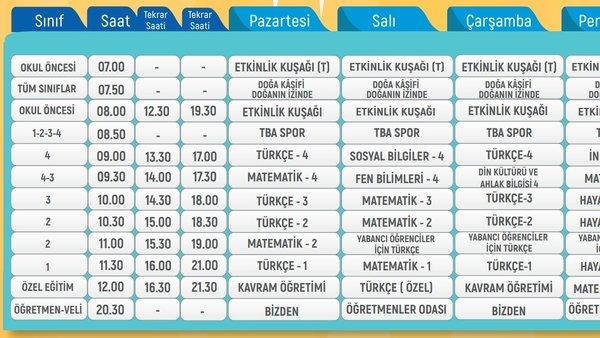 TRT EBA TV izle! (20 Nisan Salı) Ortaokul, İlkokul, Lise DERS PROGRAMI | EBA giriş ekranı