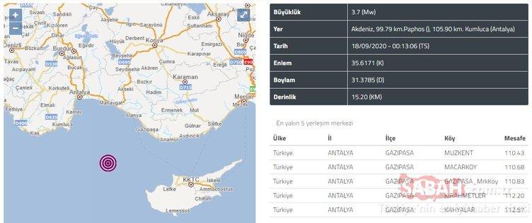 Son Dakika Haberi: Antalya'da korkutan deprem! Karaman, Mersin, Kuzey Kıbrıs'ta da hissedildi! AFAD ve Kandilli Rasathanesi son depremler listesi BURADA...