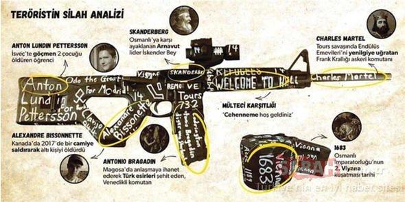 Yeni Zelanda'da camide katliam yapan teröristin kullandığı silahın şifreleri