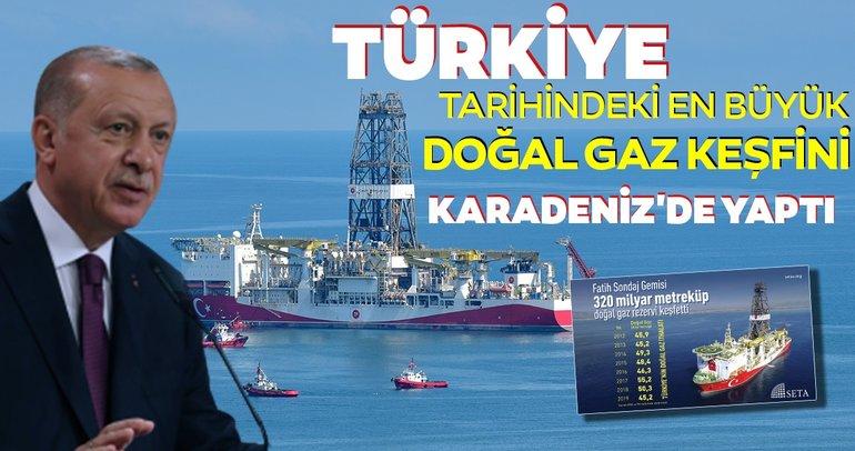 Türkiye, tarihindeki en büyük doğal gaz keşfini Karadeniz'de yaptı