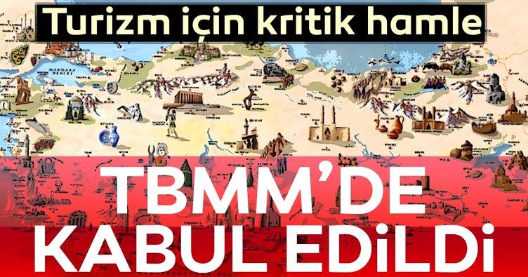 TürkiyeTurizmTanıtımve Geliştirme Ajansı'nın kurulması TBMM'de kabul edildi