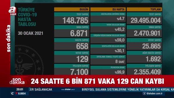 Son Dakika Haberi: Sağlık Bakanlığı açıkladı! İşte 30 Ocak Türkiye koronavirüs vaka sayısı verileri ve tablodaki son durum | Video