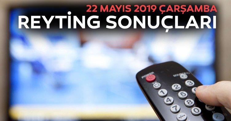 22 Mayıs Diriliş Ertuğrul, Sen Anlat Karadeniz, Kuzgun reyting sıralaması-Reyting sonuçları yayında!