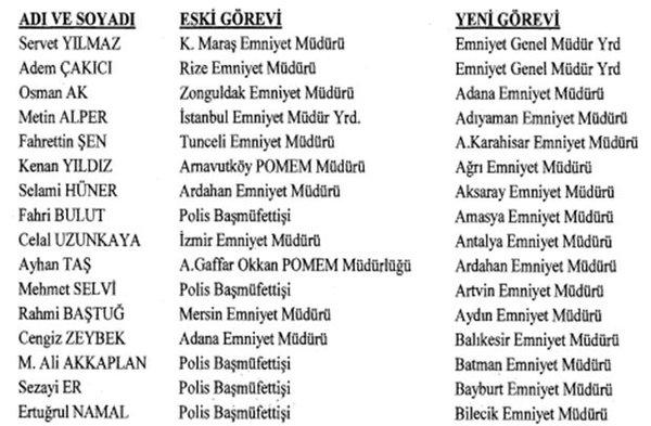 Emniyetteki yeni görevlendirmelerin tam listesi