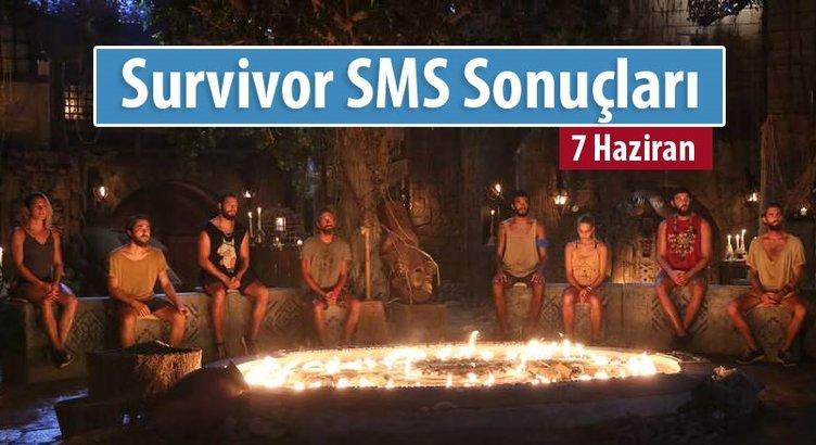 Survivor Oy Sıralaması ve SMS Sonuçları - Survivor kim elendi? (7 Haziran 2016)