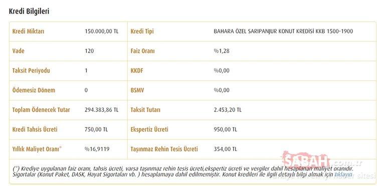 Ziraat Bankası ve Vakıfbank yeni faiz oranları! Ev alacaklar dikkat; bunları biliyor musunuz?